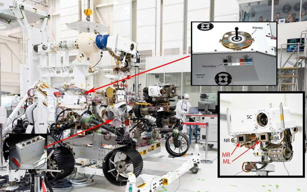 Perseverance rover with inset photos showing camera, calibration target, a electronics locations